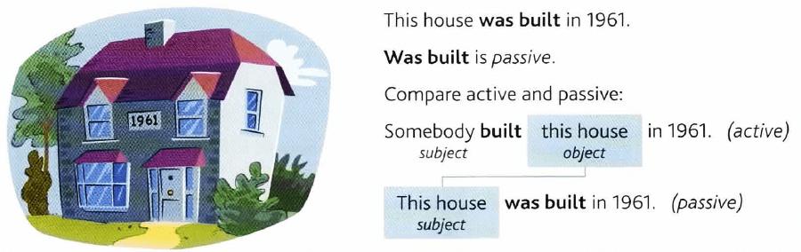 passive voice - house example - Academia de inglés online Córdoba